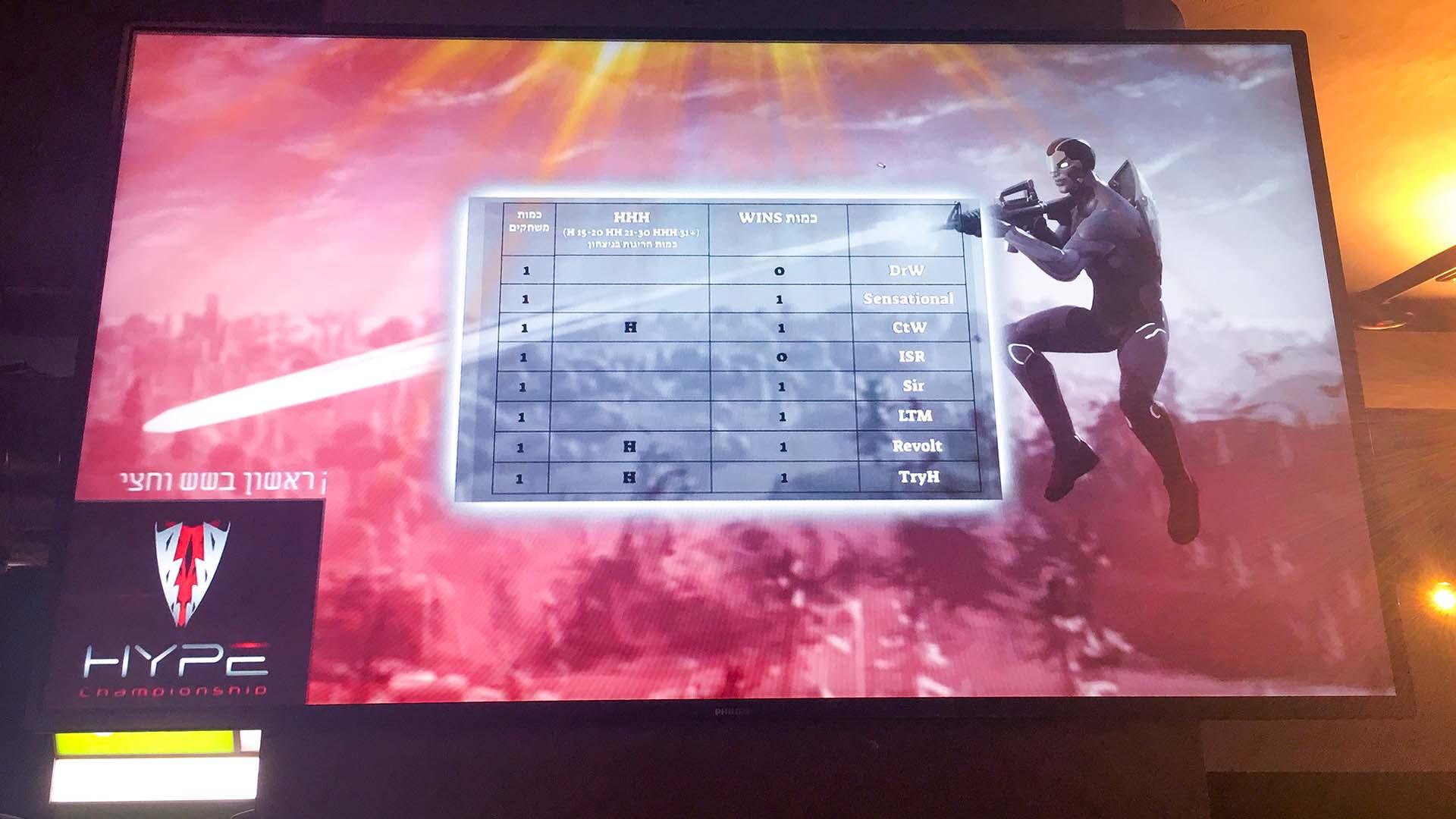 אליפות ישראל ב-Fortnite: מסך תצוגה
