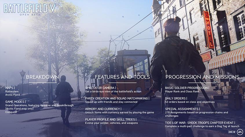 Battlefield 5 Open Beta 1