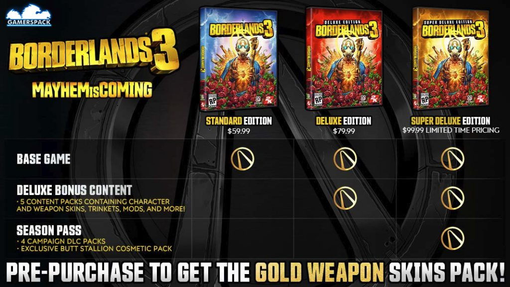 Your purchasing Options for Borderlands 3