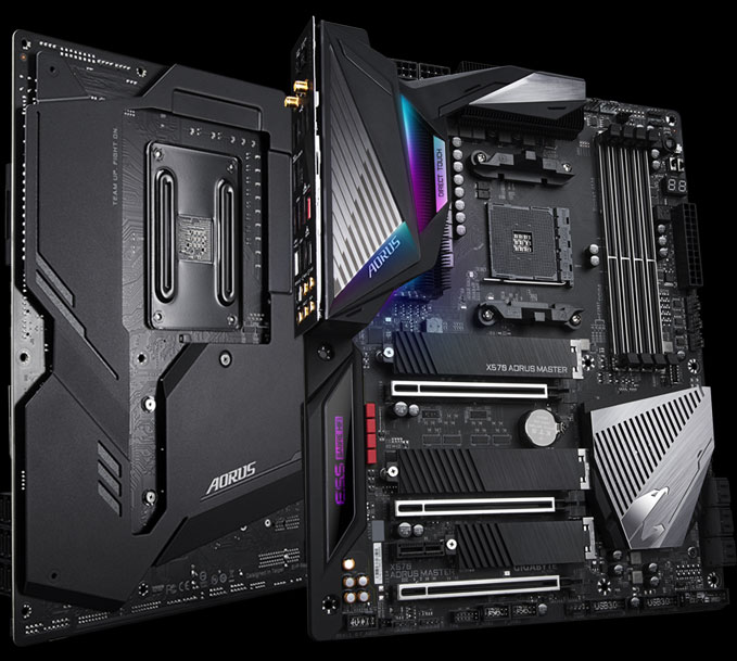 X570 AORUS MASTER with backplate
