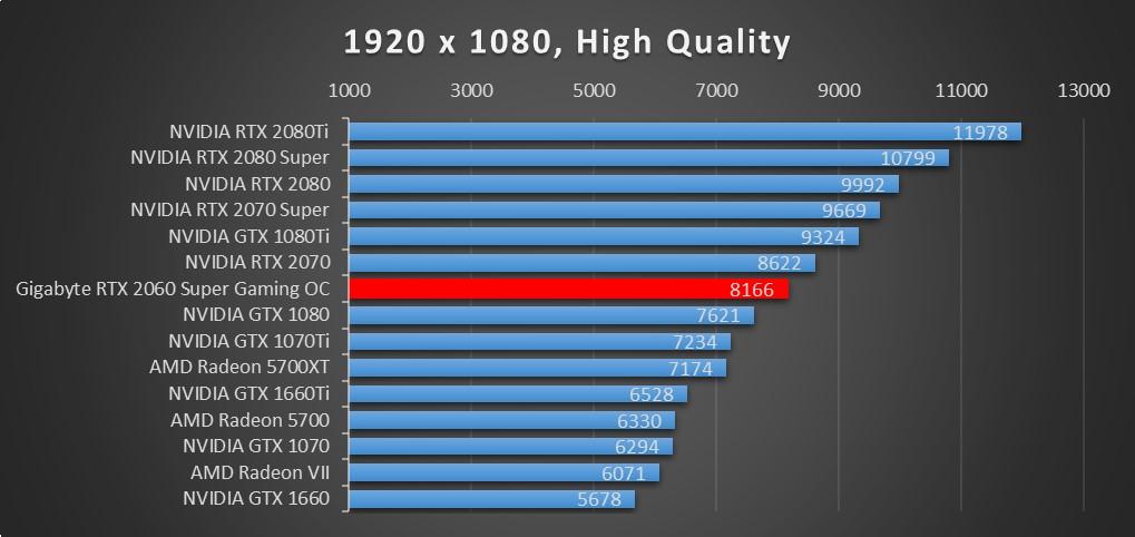 FF 1080p