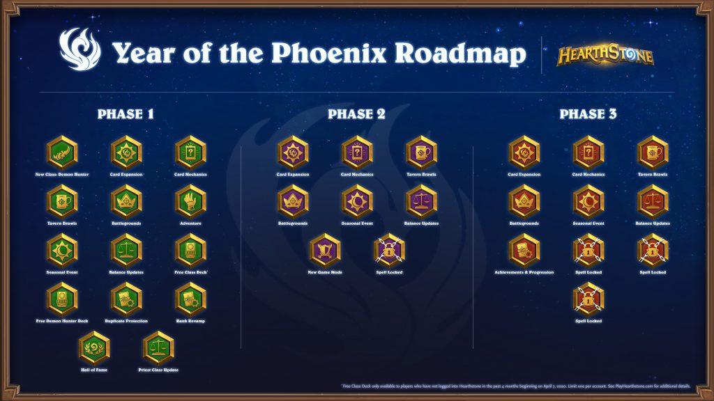 Hearthstone year of the phoenix