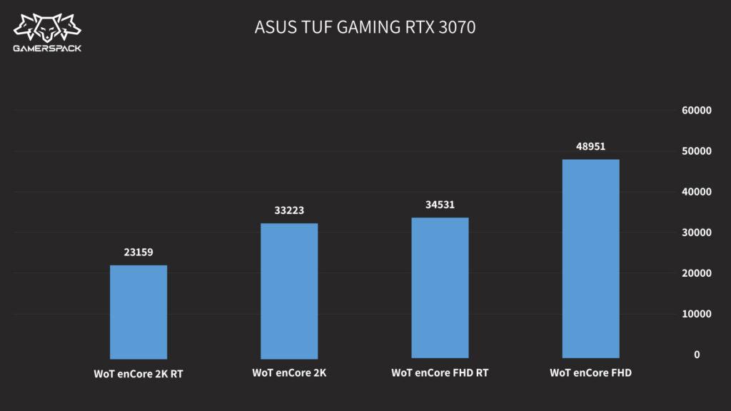 ASUS TUF GAMING RTX3070_enCore